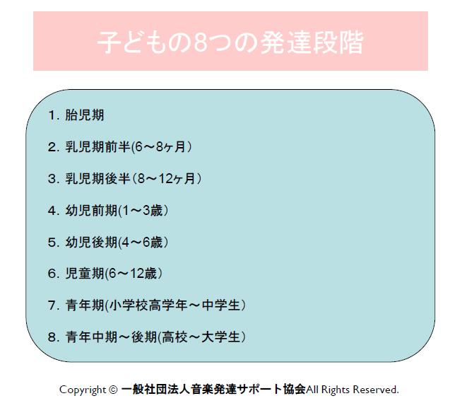 8つの発達段階図